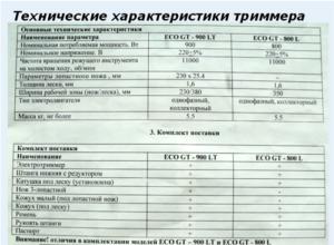 Технические характеристики триммера